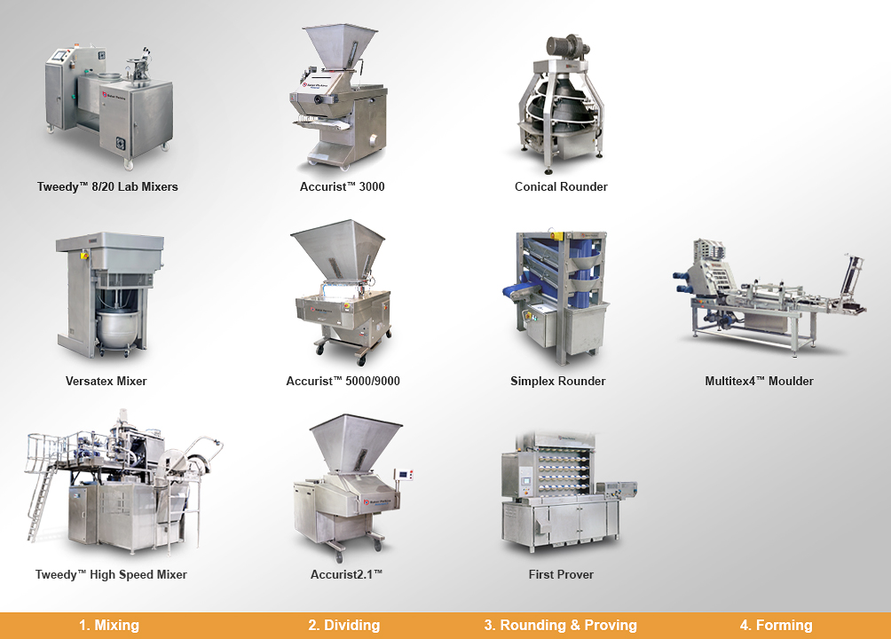 Unit Machines for Bakeries schematic