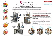 eSheet: Confectionery Laboratory Equipment & Innovation Centre